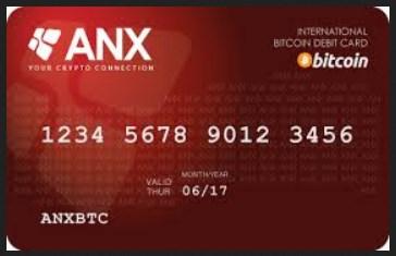 ANX Mastercard aus Hong Kong - prepaid -